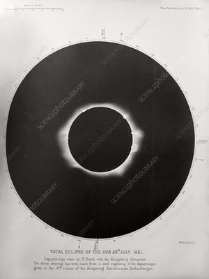 Early solar eclipse photography, 1851