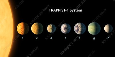 TRAPPIST-1 planets, illustration