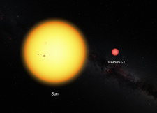 Sun and TRAPPIST-1 dwarf star, illustration