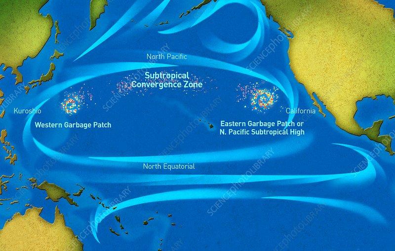 Great Pacific garbage patches, illustration - Stock Image