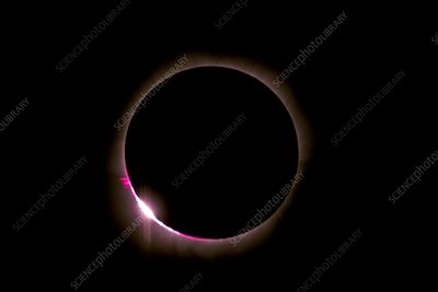 Total solar eclipse, diamond ring effect