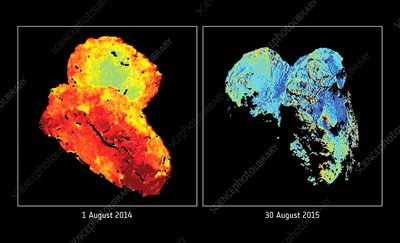 Comet 67P Churyumov-Gerasimenko, seasonal ice cycle