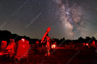 Amateur astronomy and the Milky Way