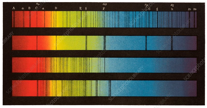 Spectra of the Sun and stars