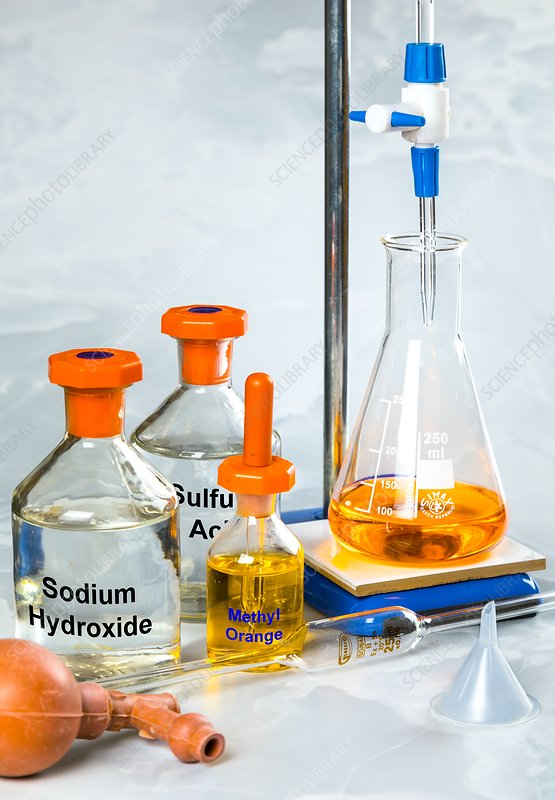 Equipment used in a titration