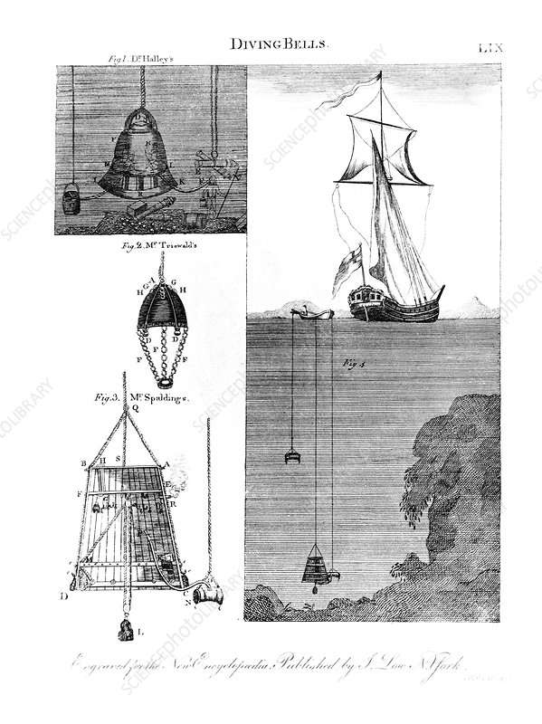 Diving bells, 19th century