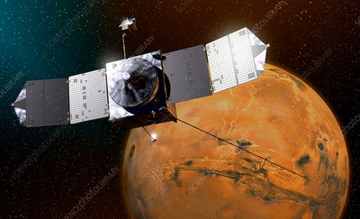 MAVEN spacecraft in Mars orbit, illustration