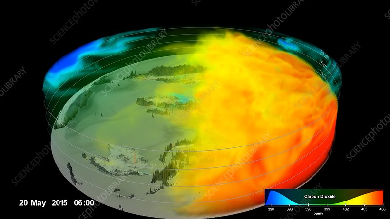Northern hemisphere carbon dioxide, 3D model