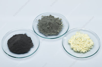 Iron, sulphur and their mixture