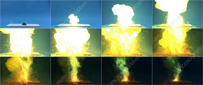 Zinc and Sulphur Reaction