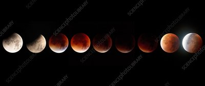 Total lunar eclipse, 2015