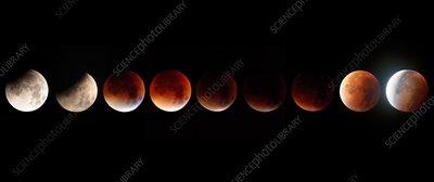 Total lunar eclipse, 2015