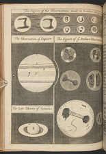 Illustration page from Philosophical Transactions, 1666