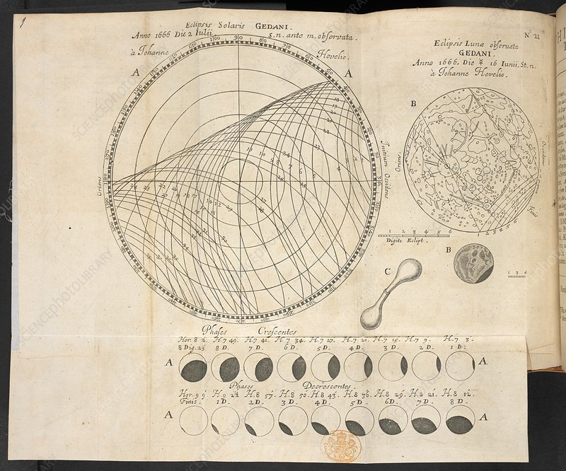 Illustration page from Philosophical Transactions, 1667