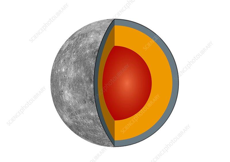 Mercury and its interior, illustration