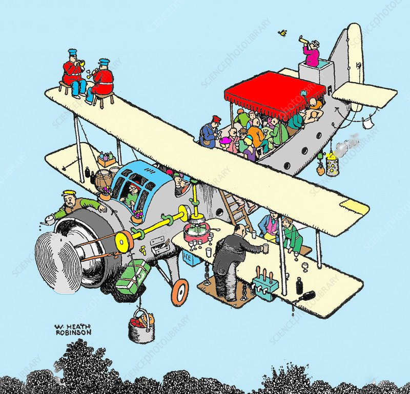 Holiday aircraft by W. Heath Robinson