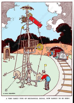 Early mechanical signal by W. Heath Robinson