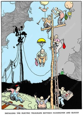 Installing the electric telegraph by W. Heath Robinson