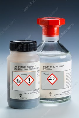 Copper (II) oxide and sulphuric acid