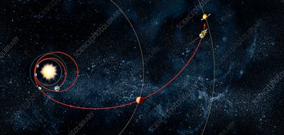 Cassini spacecraft orbital route, illustration