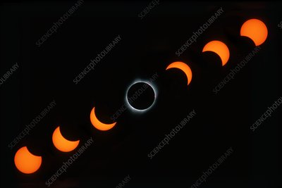 Total solar eclipse, montage sequence