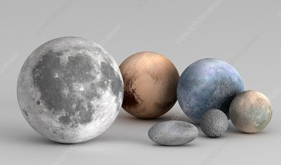Dwarf Planets and Moon Compared