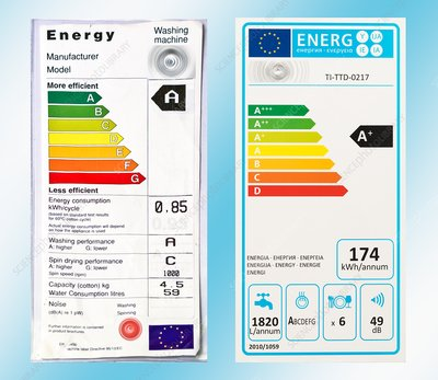 EU Energy labels pre and post 2010