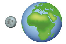 Earth and Moon, illustration