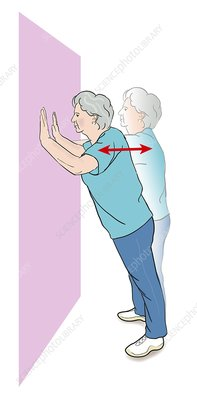 Push up against wall, illustration