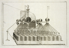 Electric machine, 18th century