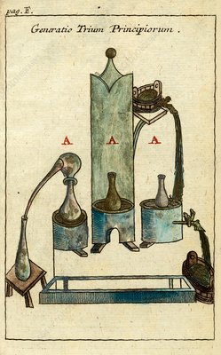 Alchemical experiments, 18th century