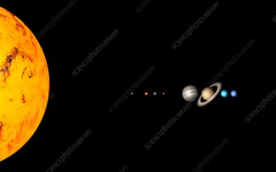 Sun and its planets, illustration