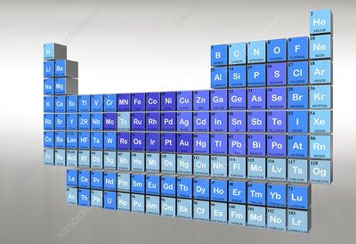 Goldschmidt periodic table classification
