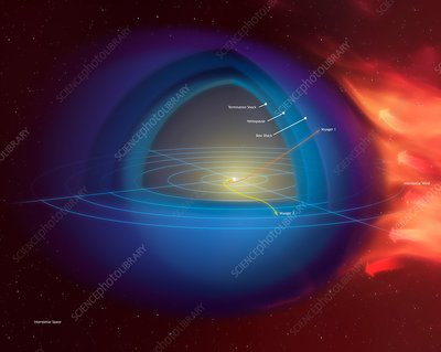 Illustration of the heliosphere