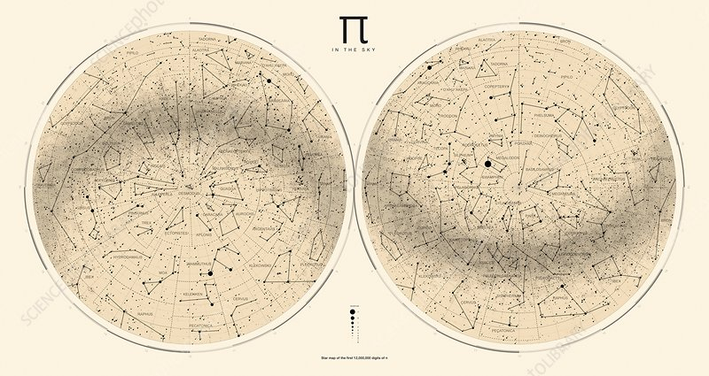 Pi star chart representation, illustration
