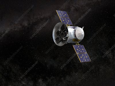 Transiting Exoplanet Survey Satellite, illustration