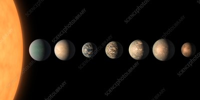 TRAPPIST-1 planetary system, illustration