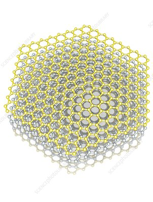 Two-dimensional graphene superconductor, illustration