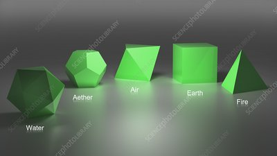 Illustration of the five Platonic solids