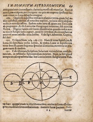 Page from Kepler's 'Somnium' novel, 1634