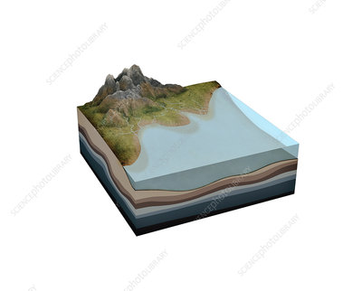 Formation of sedimentary rock, illustration