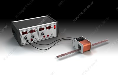 Magnetizing a metal object with a solenoid, illustration