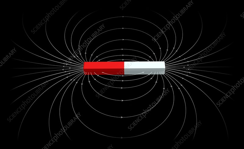 Magnetic field of a bar magnet, illustration
