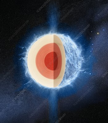 Internal structure of a neutron star, illustration