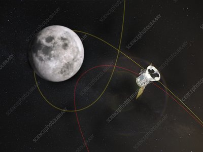 Transiting Exoplanet Survey Satellite by Moon, illustration