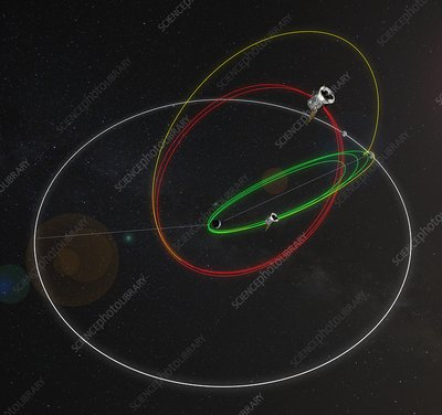 Transiting Exoplanet Survey Satellite orbits, illustration
