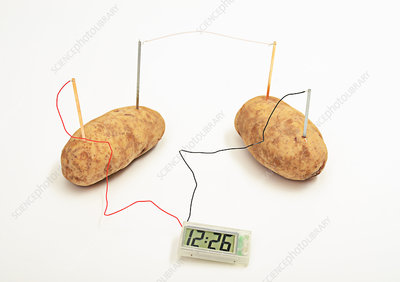 Potato Clock