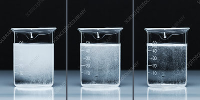 Potassium Carbonate Reacts with Sulfuric Acid