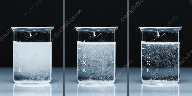Potassium Carbonate Reacts with Sulfuric Acid