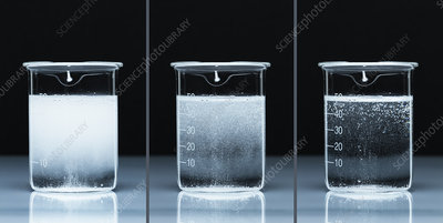Sodium Carbonate Reacts with Sulfuric Acid